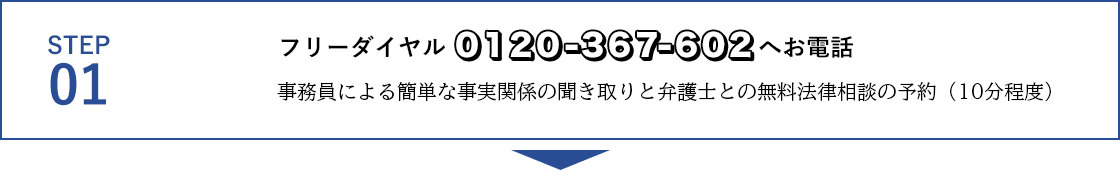 STEP01 フリーダイヤル0120-367-602へお電話 事務員による簡単な事実関係の聴き取りと電話相談の予約(5分程度)